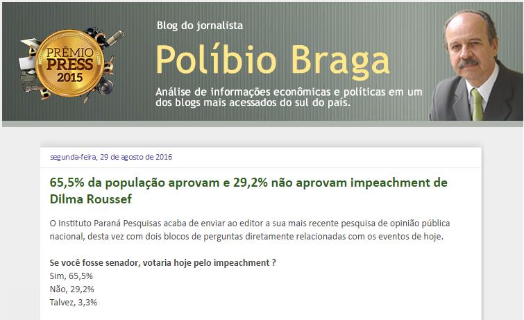 Blog Do Políbio Braga divulga pesquisa com a opinião dos brasileiros sobre o afastamento da Presidente Dilma Rousseff