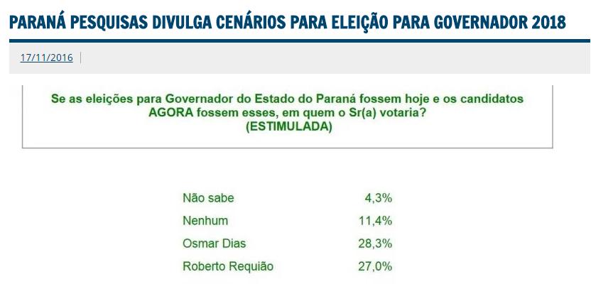 Portal PMDB – PR divulga pesquisa realizada no Estado do Paraná sobre a disputa eleitoral ao Governo do Estado