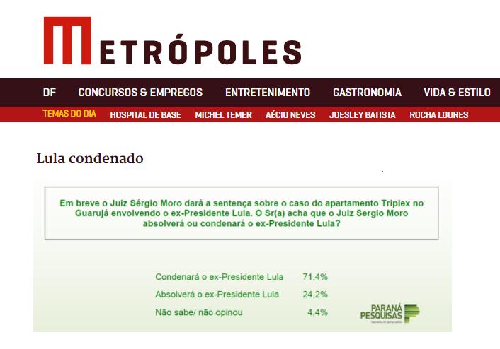 Metrópoles divulga pesquisa realizada pela Paraná Pesquisas com a opinião dos Brasileiros sobre o Caso do Triplex