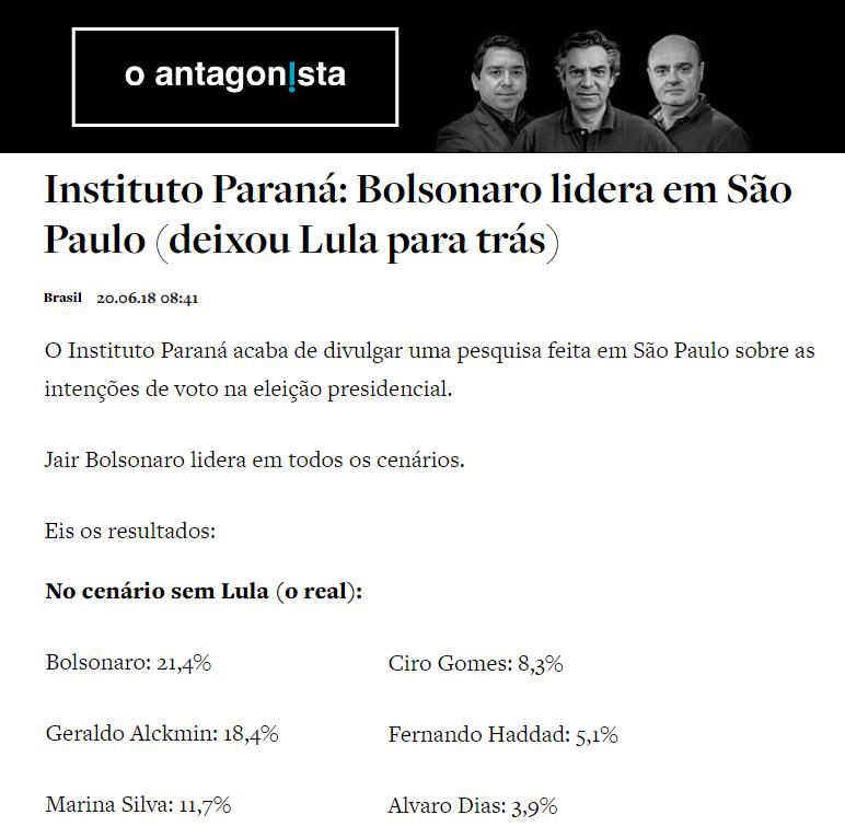 O Antagonista divulga pesquisa realizada no Estado de São Paulo sobre a disputa eleitoral para Presidente do Brasil