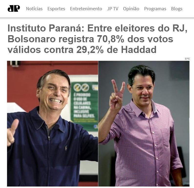 Jovem Pan divulga pesquisa realizado no Estado do Rio de Janeiro sobre o SEGUNDO TURNO das eleições para Presidente do Brasil