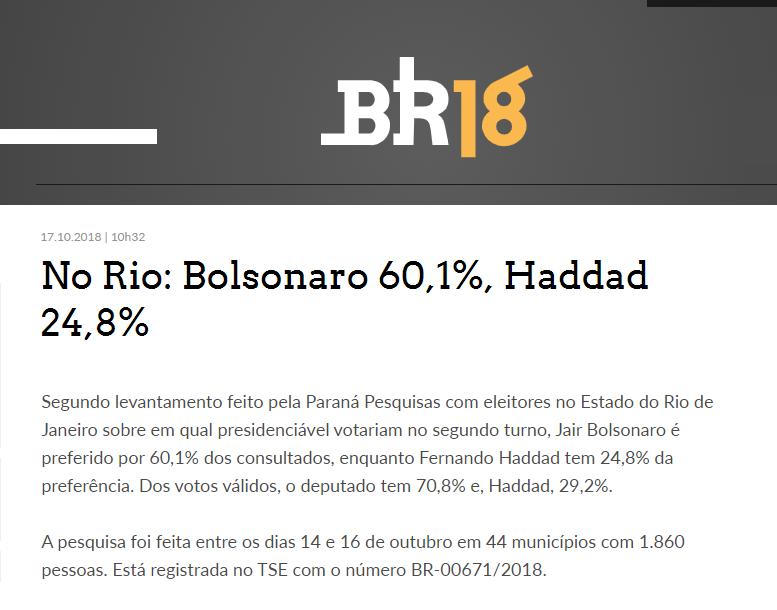 Portal BR18 divulga pesquisa realizado no Estado do Rio de Janeiro sobre o SEGUNDO TURNO das eleições para Presidente do Brasil